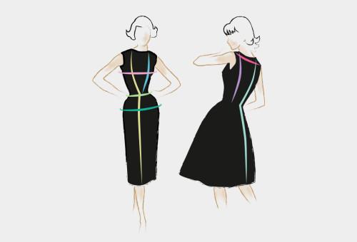 Motorkulture Clothing | Gurulab